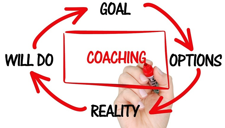 Optimiser ses performances et atteindre ses objectifs grâce au coaching psychologique